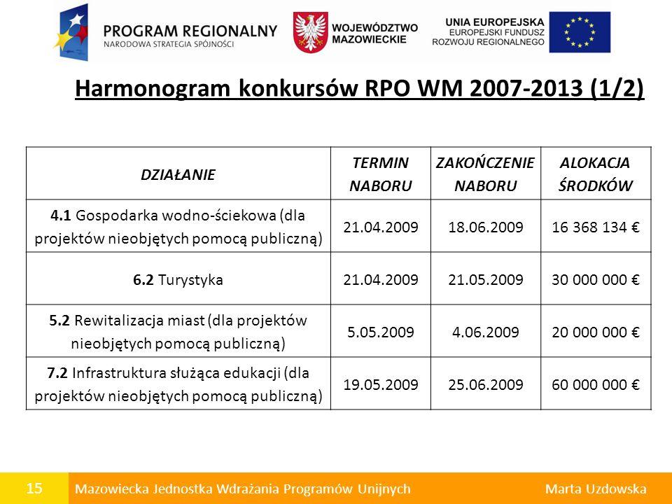 Harmonogram konkursów RPO WM 2007-2013 (1/2)