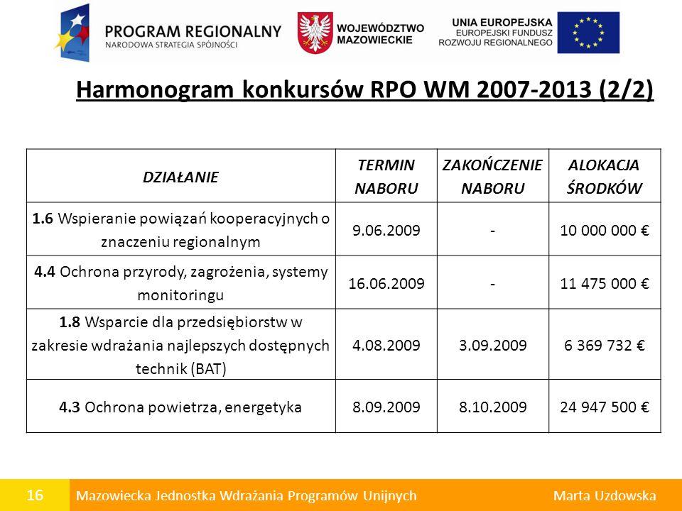 Harmonogram konkursów RPO WM 2007-2013 (2/2)