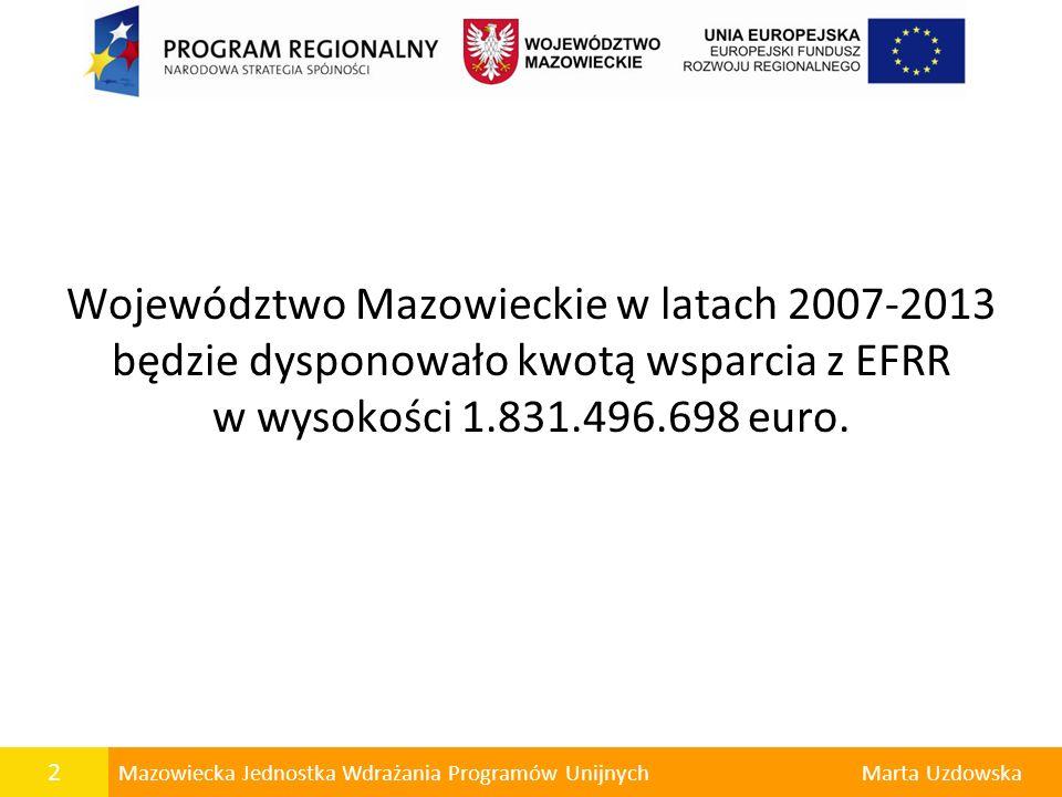 Województwo Mazowieckie w latach 2007-2013 będzie dysponowało kwotą wsparcia z EFRR w wysokości 1.831.496.698 euro.