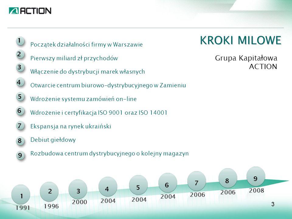KROKI MILOWE Grupa Kapitałowa ACTION 1 2 3 4 5 6 7 8 9 9 8 7 6 5 4 2 3