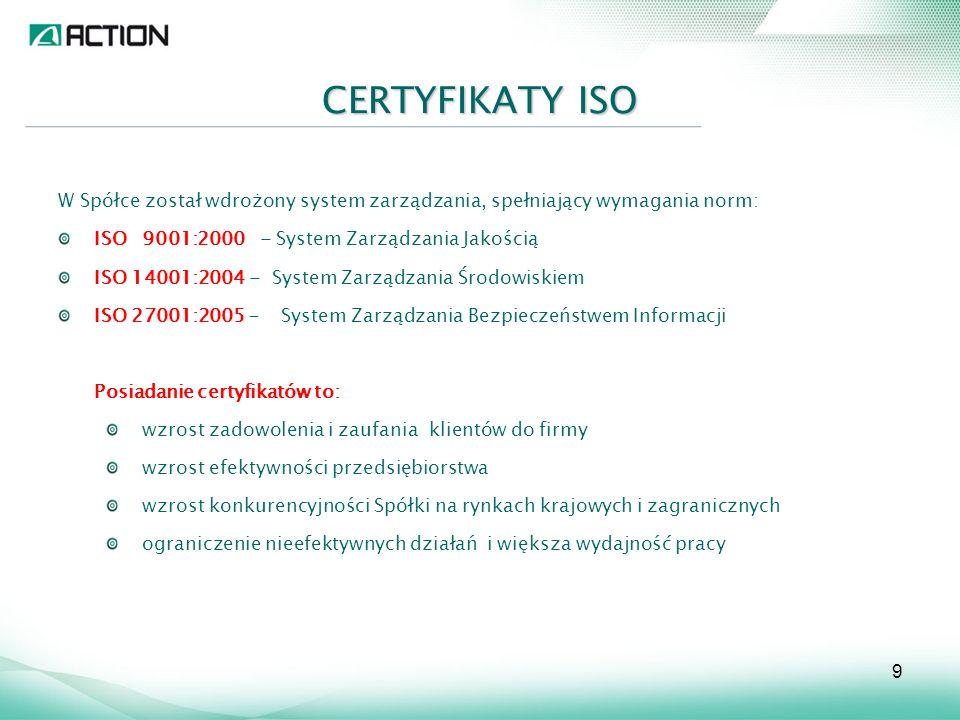 CERTYFIKATY ISOW Spółce został wdrożony system zarządzania, spełniający wymagania norm: ISO 9001:2000 - System Zarządzania Jakością.