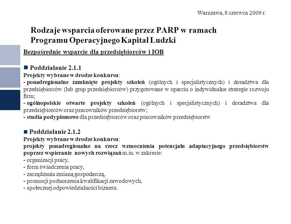Rodzaje wsparcia oferowane przez PARP w ramach Programu Operacyjnego Kapitał Ludzki