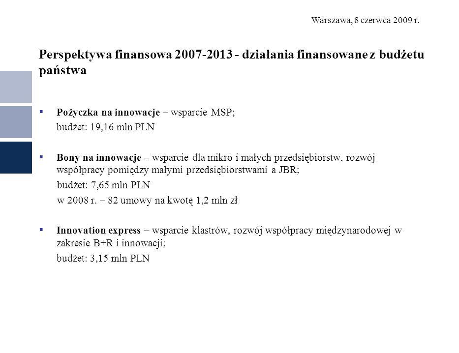 Perspektywa finansowa 2007-2013 - działania finansowane z budżetu państwa