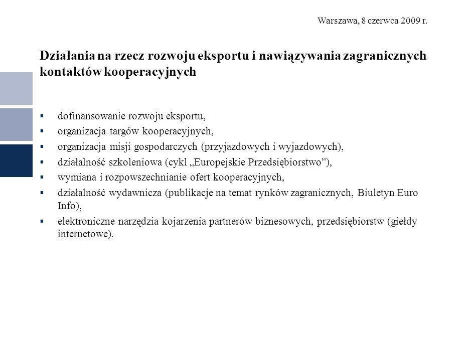 Działania na rzecz rozwoju eksportu i nawiązywania zagranicznych kontaktów kooperacyjnych