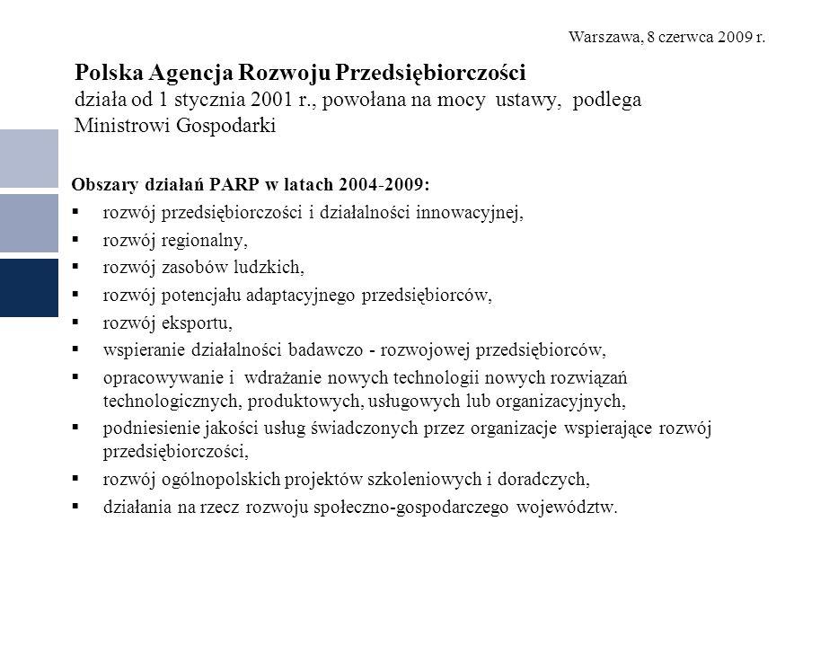 Polska Agencja Rozwoju Przedsiębiorczości działa od 1 stycznia 2001 r
