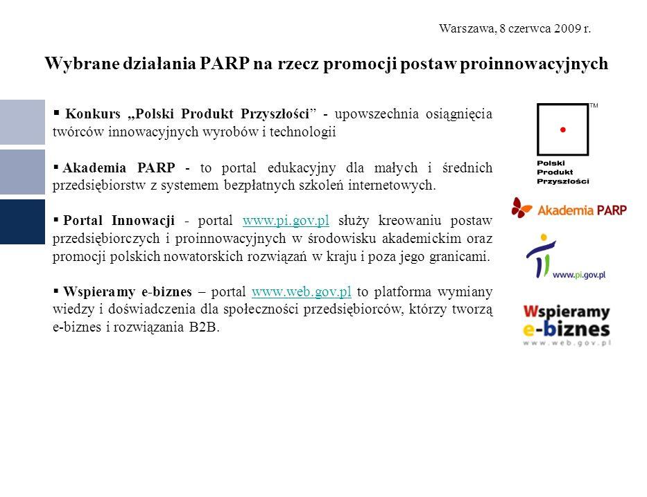 Wybrane działania PARP na rzecz promocji postaw proinnowacyjnych
