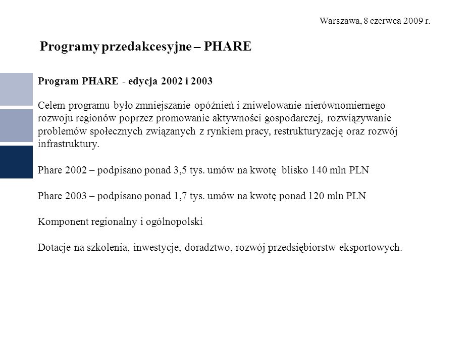 Programy przedakcesyjne – PHARE