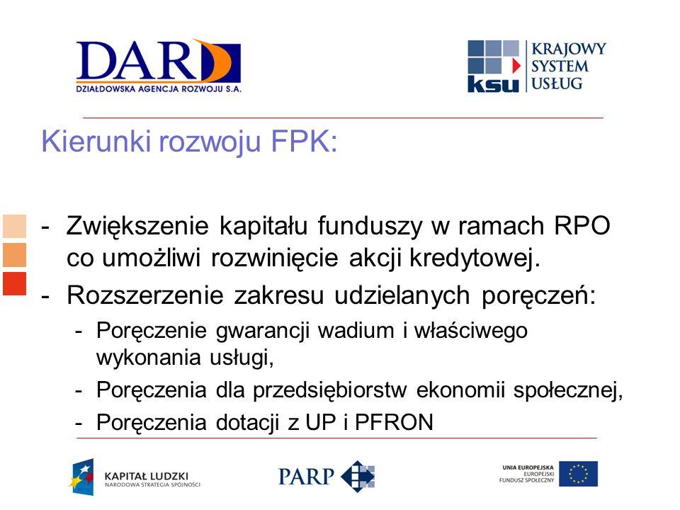 Kierunki rozwoju FPK:Zwiększenie kapitału funduszy w ramach RPO co umożliwi rozwinięcie akcji kredytowej.