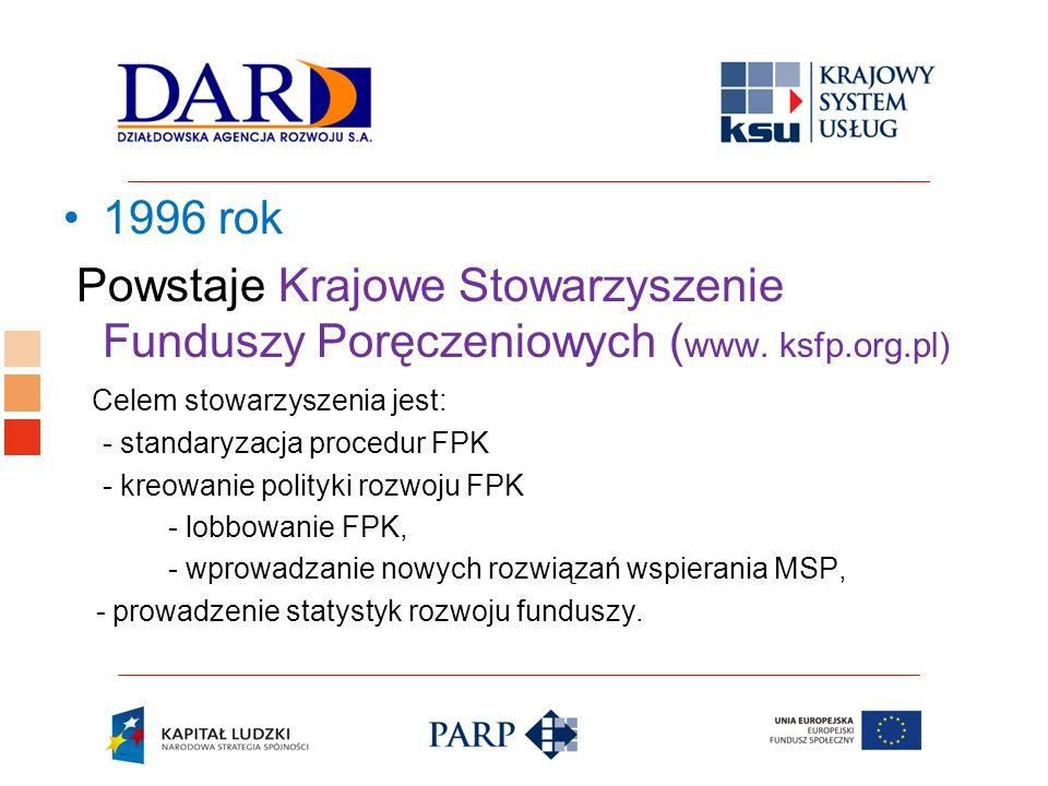 1996 rok Powstaje Krajowe Stowarzyszenie Funduszy Poręczeniowych (www. ksfp.org.pl) Celem stowarzyszenia jest: