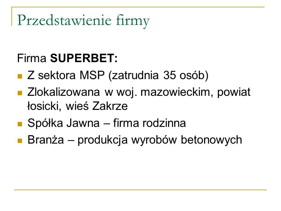 Przedstawienie firmy Firma SUPERBET: Z sektora MSP (zatrudnia 35 osób)