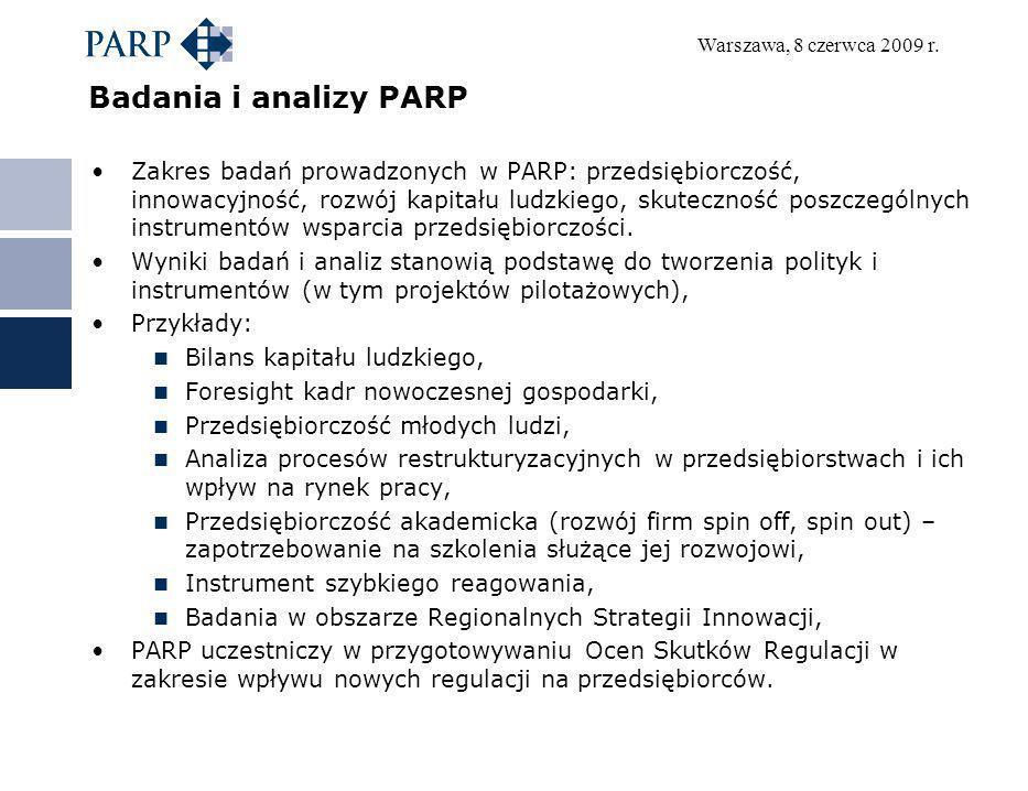 Badania i analizy PARP