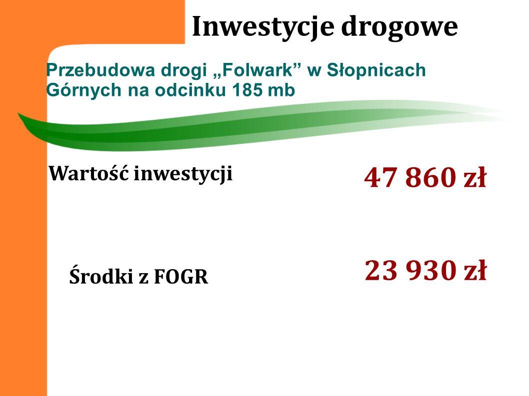 Inwestycje drogowe 47 860 zł 23 930 zł Wartość inwestycji
