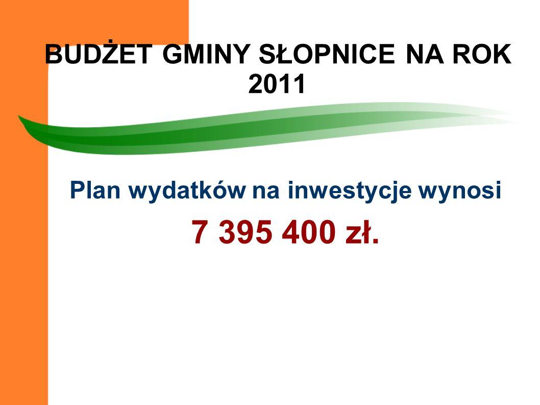 BUDŻET GMINY SŁOPNICE NA ROK 2011