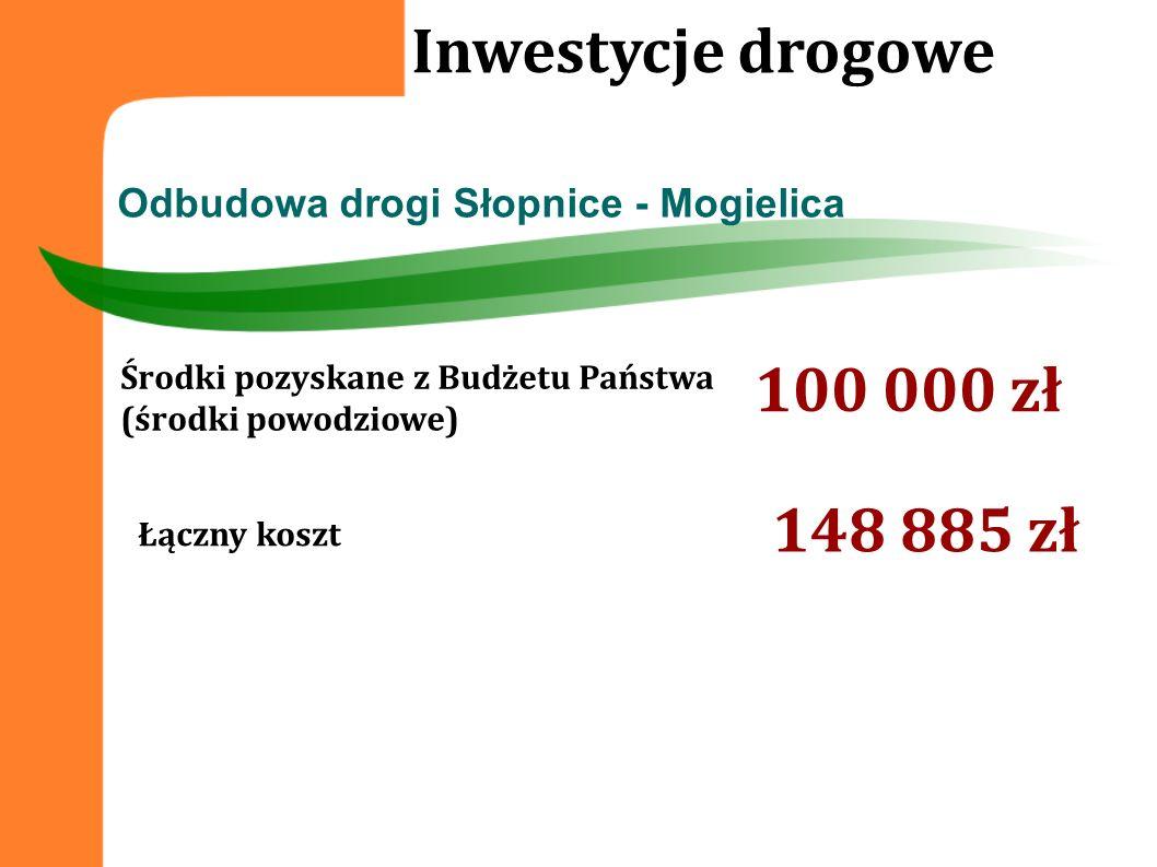 Odbudowa drogi Słopnice - Mogielica