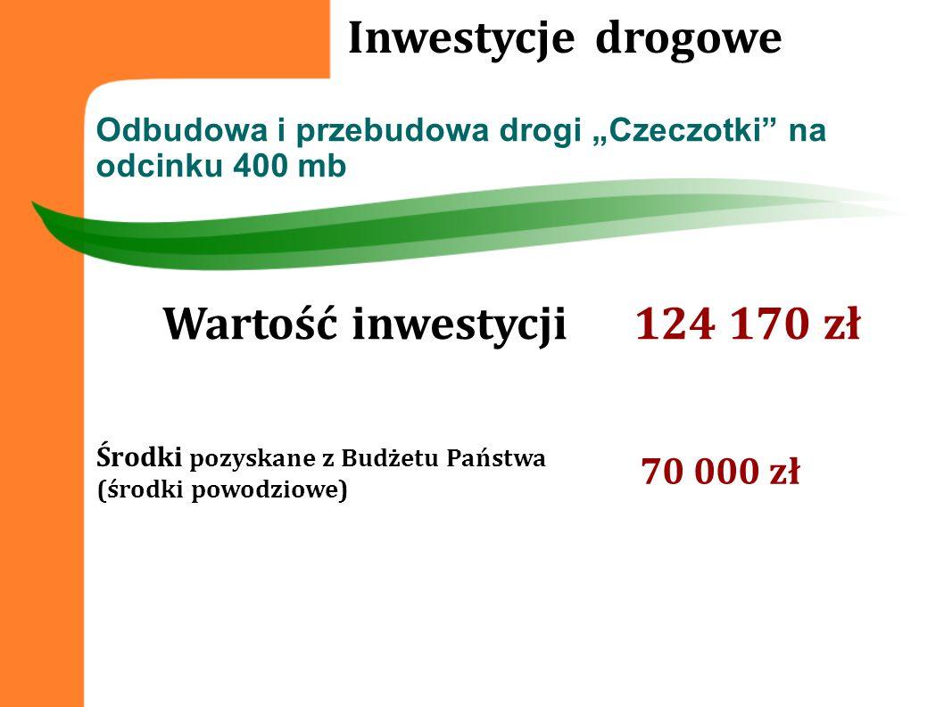 Inwestycje drogowe Wartość inwestycji 124 170 zł 70 000 zł
