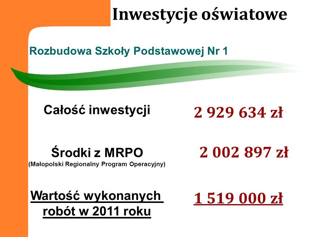 (Małopolski Regionalny Program Operacyjny)