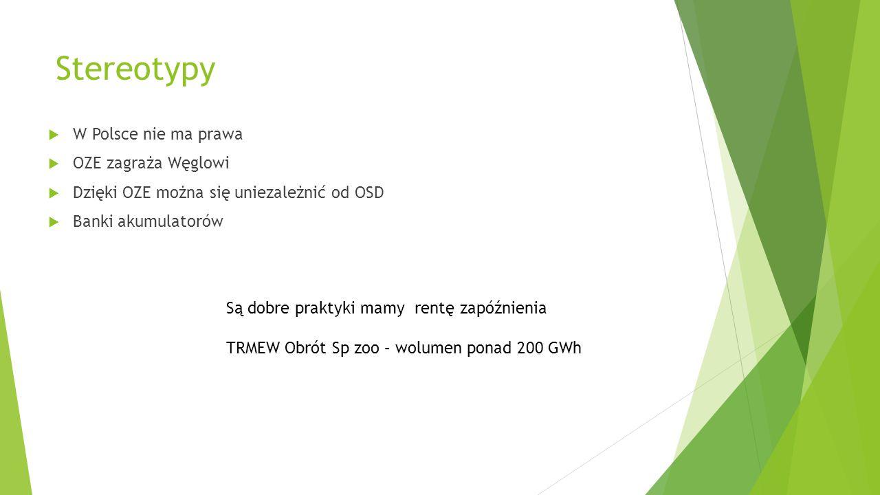Stereotypy W Polsce nie ma prawa OZE zagraża Węglowi