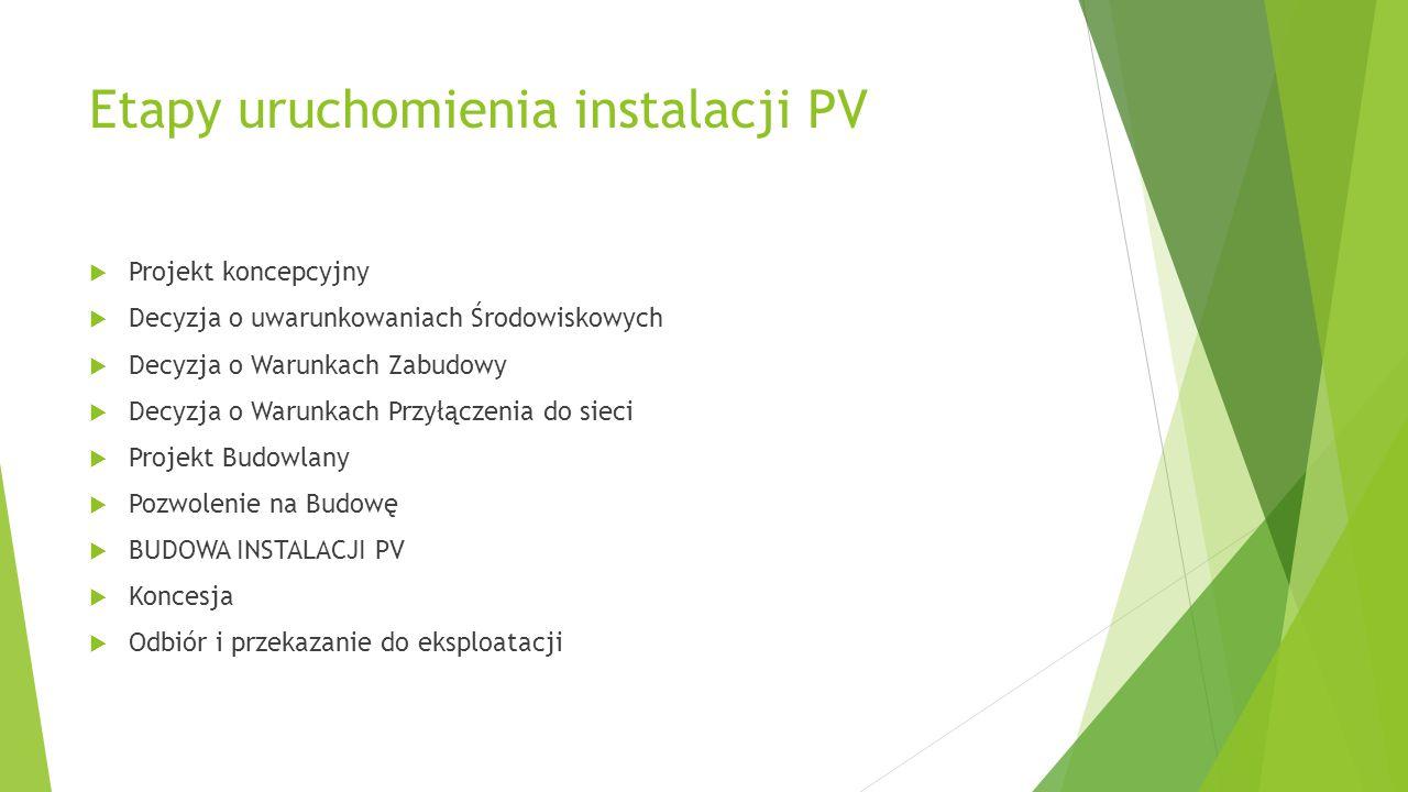 Etapy uruchomienia instalacji PV