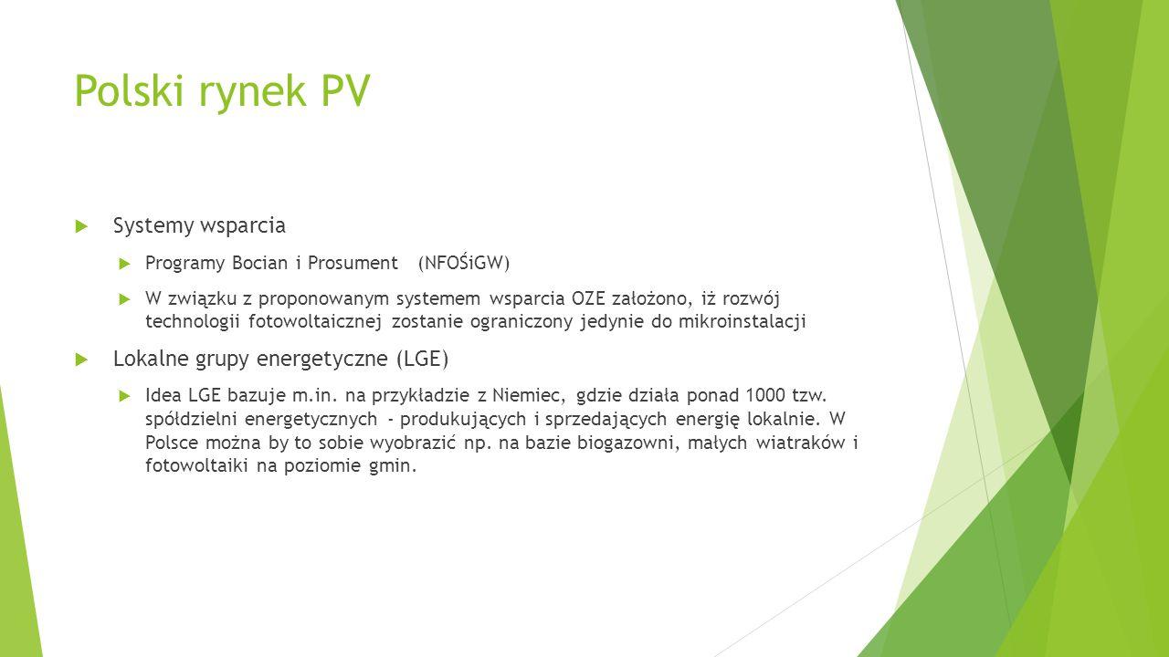 Polski rynek PV Systemy wsparcia Lokalne grupy energetyczne (LGE)