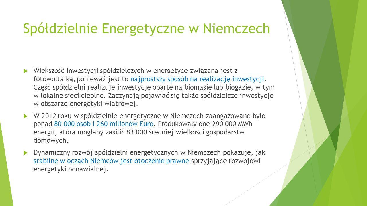 Spółdzielnie Energetyczne w Niemczech