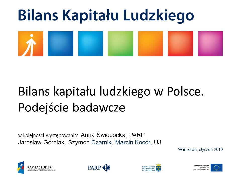 Bilans kapitału ludzkiego w Polsce