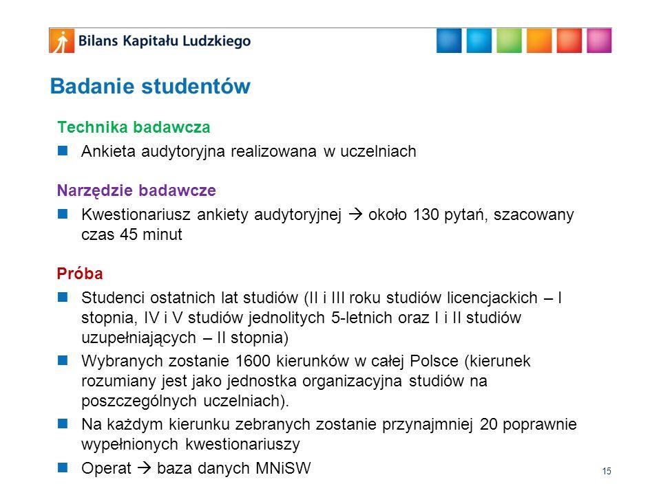Badanie studentów Technika badawcza