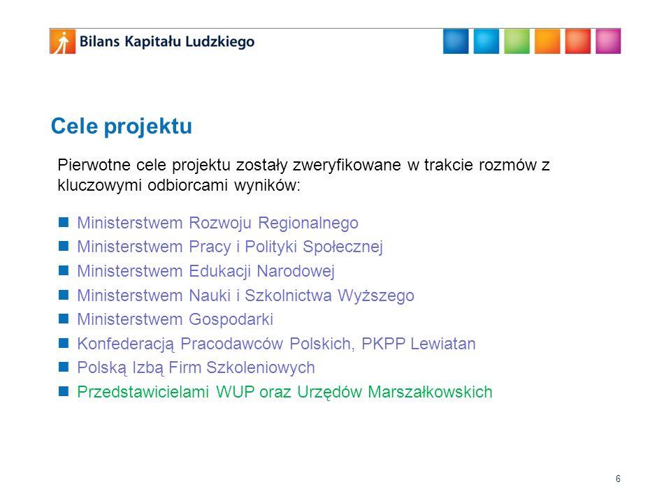 Cele projektu Pierwotne cele projektu zostały zweryfikowane w trakcie rozmów z kluczowymi odbiorcami wyników: