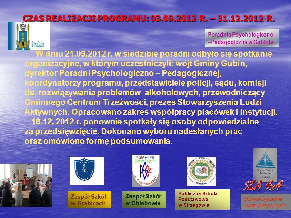 CZAS REALIZACJI PROGRAMU: 03.09.2012 R. – 31.12.2012 R.