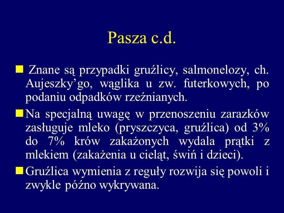 Pasza c.d. Znane są przypadki gruźlicy, salmonelozy, ch. Aujeszky'go, wąglika u zw. futerkowych, po podaniu odpadków rzeźnianych.