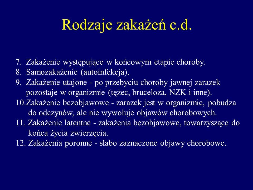 Rodzaje zakażeń c.d. 7. Zakażenie występujące w końcowym etapie choroby. 8. Samozakażenie (autoinfekcja).