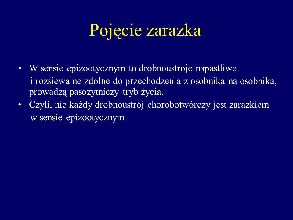 Pojęcie zarazka W sensie epizootycznym to drobnoustroje napastliwe