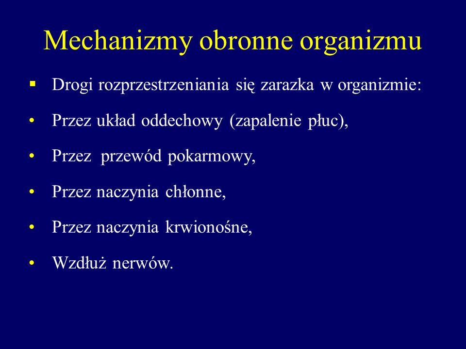 Mechanizmy obronne organizmu