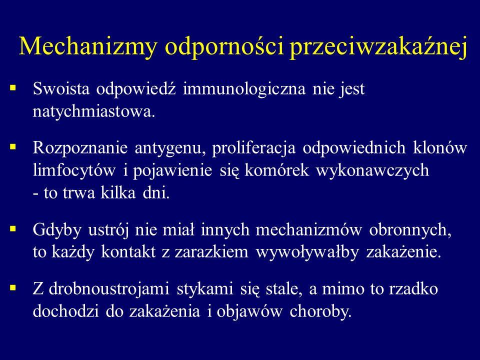 Mechanizmy odporności przeciwzakaźnej
