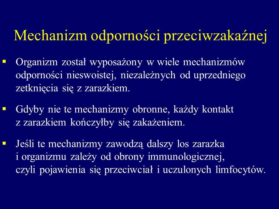 Mechanizm odporności przeciwzakaźnej