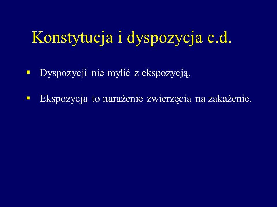 Konstytucja i dyspozycja c.d.