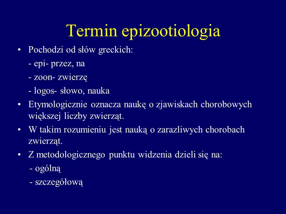 Termin epizootiologia