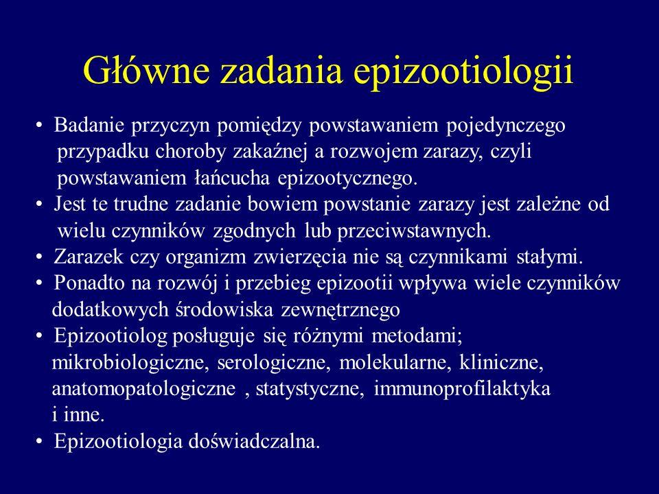 Główne zadania epizootiologii