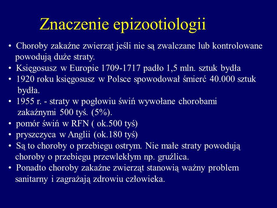 Znaczenie epizootiologii
