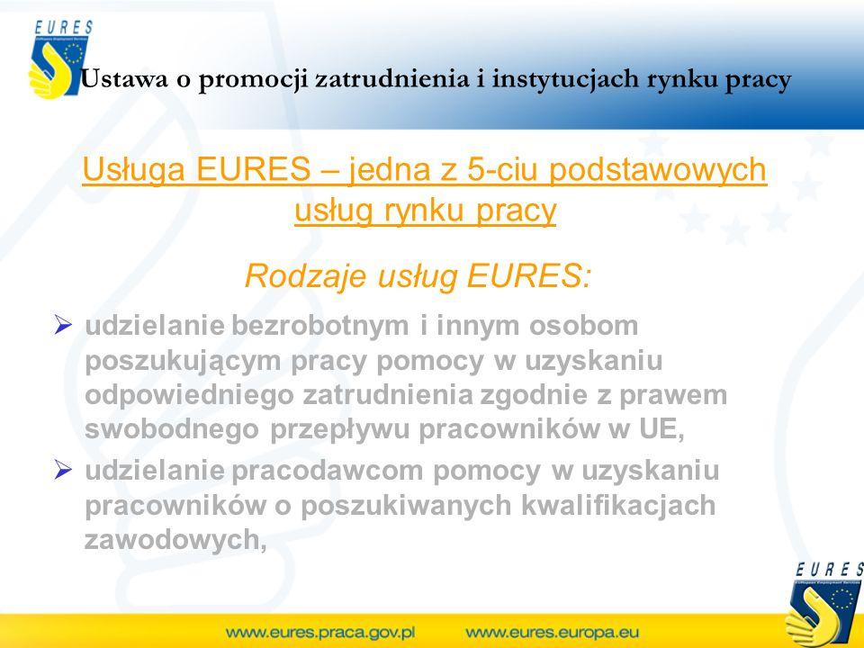 Usługa EURES – jedna z 5-ciu podstawowych usług rynku pracy