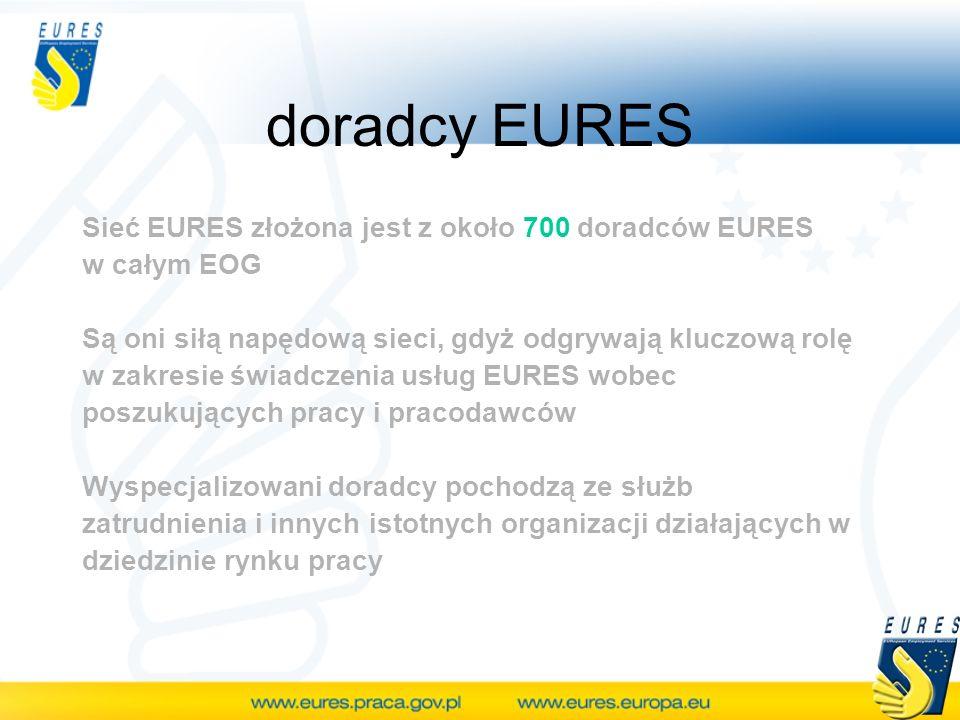 doradcy EURES Sieć EURES złożona jest z około 700 doradców EURES