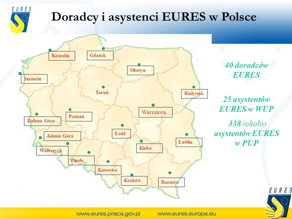 Doradcy i asystenci EURES w Polsce