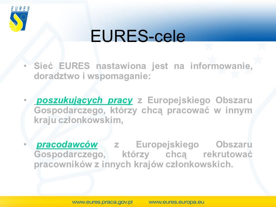 EURES-cele Sieć EURES nastawiona jest na informowanie, doradztwo i wspomaganie:
