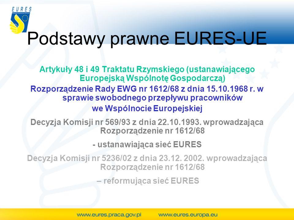 Podstawy prawne EURES-UE