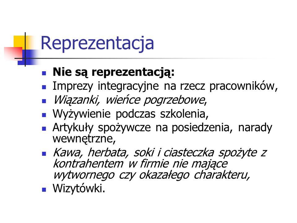 Reprezentacja Nie są reprezentacją: