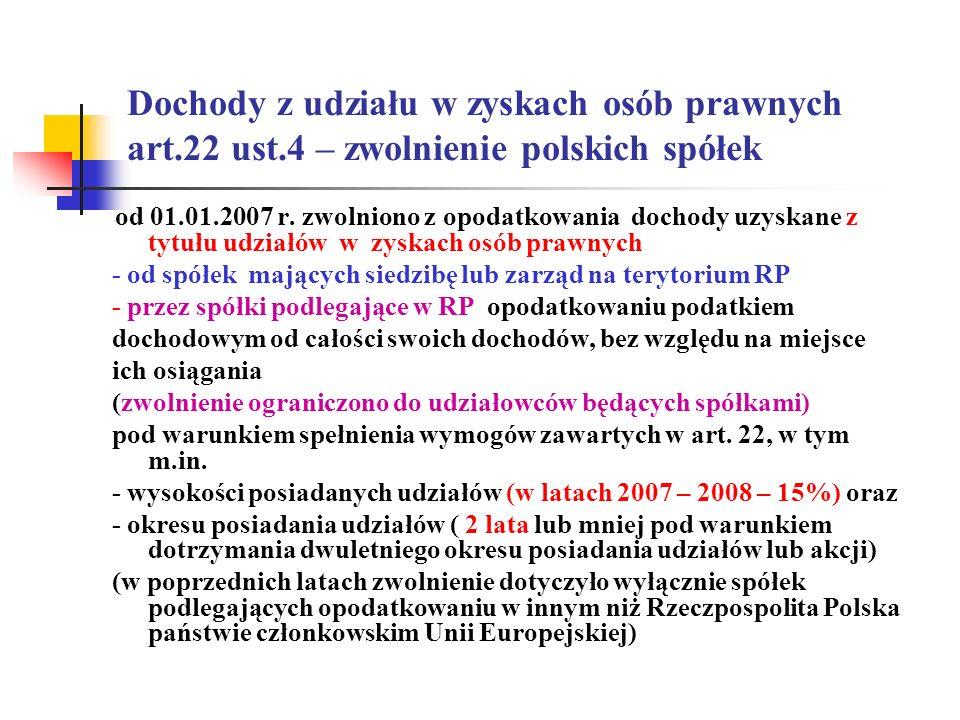 Dochody z udziału w zyskach osób prawnych art. 22 ust