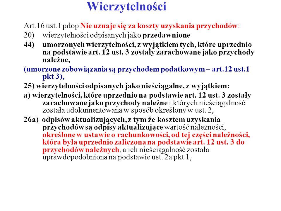Wierzytelności Art.16 ust.1 pdop Nie uznaje się za koszty uzyskania przychodów: wierzytelności odpisanych jako przedawnione.