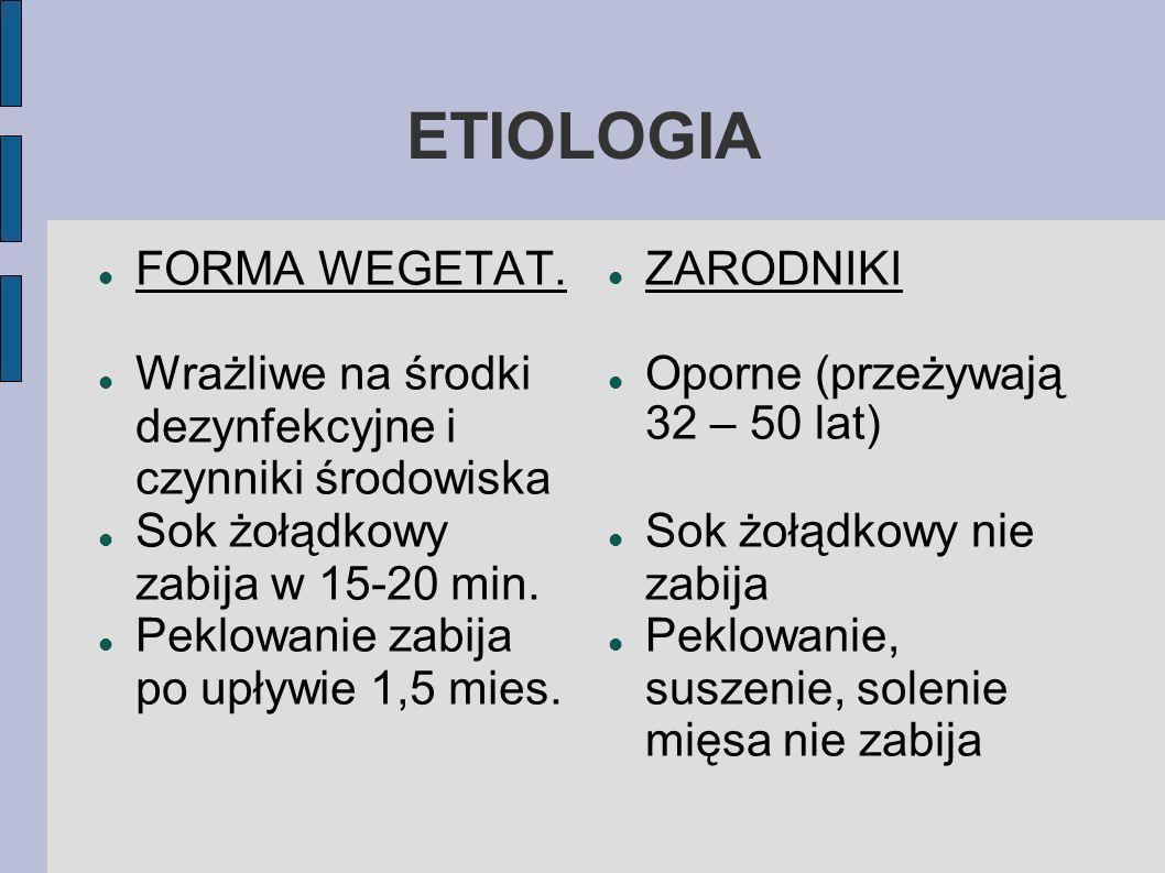 ETIOLOGIA FORMA WEGETAT.