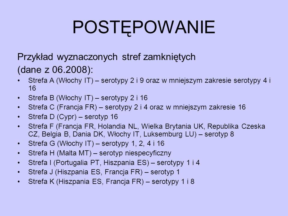 POSTĘPOWANIE Przykład wyznaczonych stref zamkniętych (dane z 06.2008):