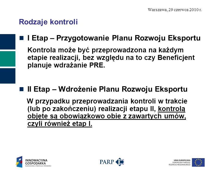I Etap – Przygotowanie Planu Rozwoju Eksportu