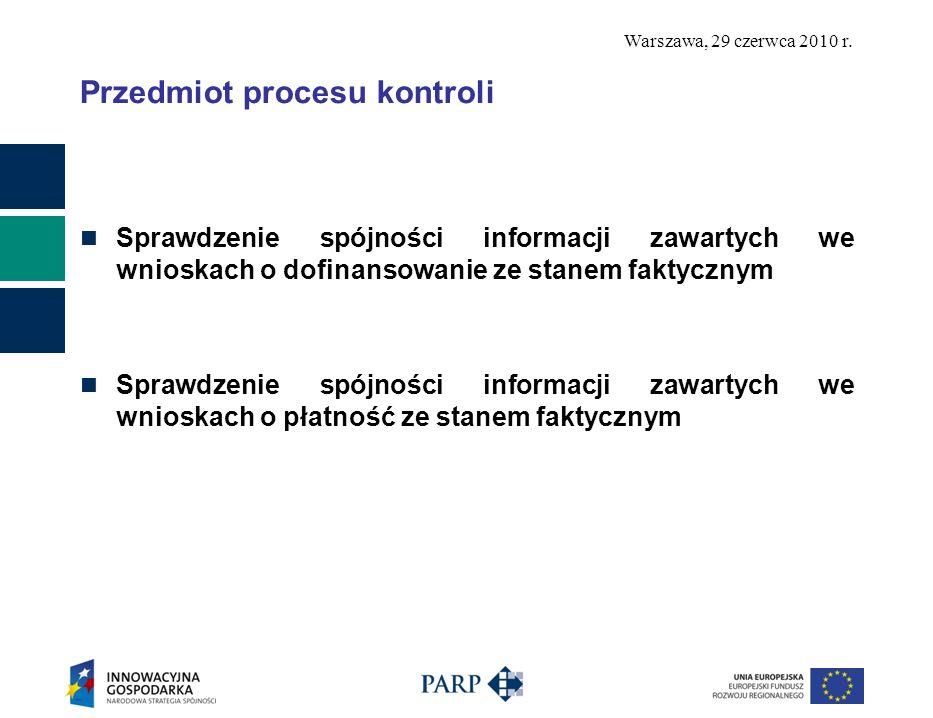 Przedmiot procesu kontroli